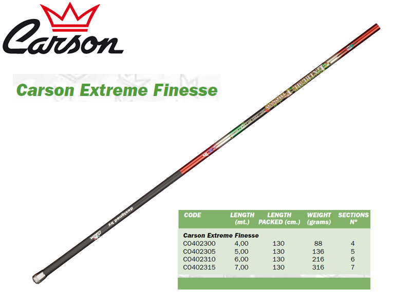 Carson Extreme Finesse Telescopic Pole (5.00m, Weight: 136gr)