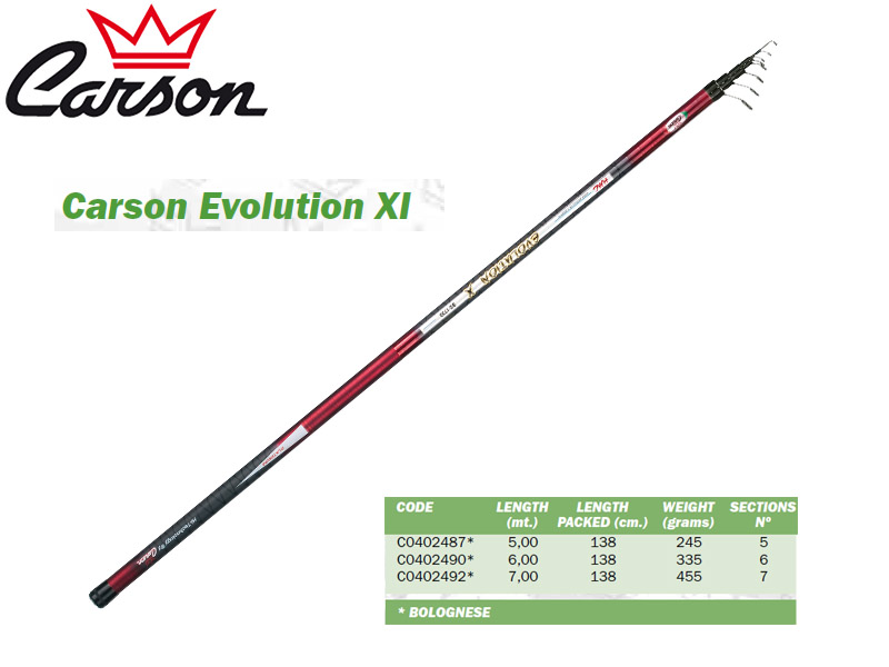 Carson Evolution XI Bolognese (5.00m, Weight: 245gr)