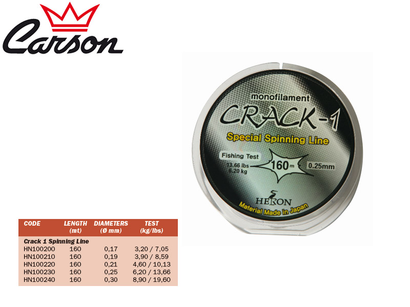 Heron Crack-1 Monofilament Lines (Size: 017mm, Test: 3.20kg/7.05lb, Length: 160m)