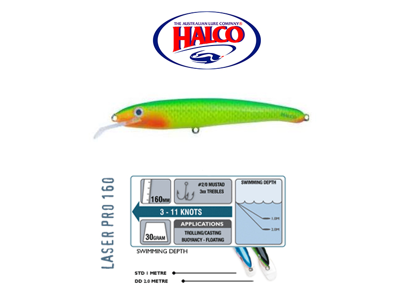 Halco Laser Pro 160 DD (160mm, 30gr, Color: R7)