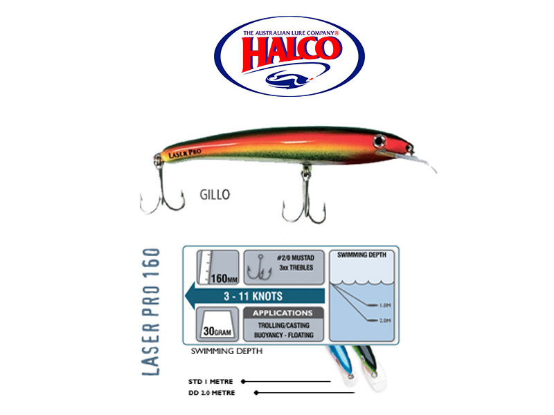 Halco Laser Pro 160 DD (160mm, 30gr, Color: GILLO)