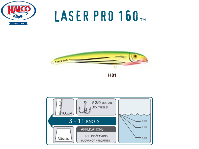 Halco Laser Pro 160 DD (160mm, 30gr, Color: H81)