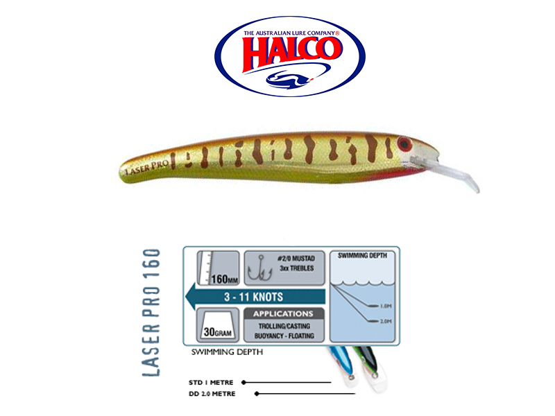 Halco Laser Pro 160 DD (160mm, 30gr, Color: R31)