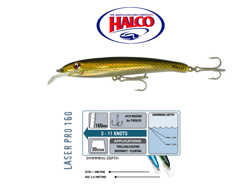 Halco Laser Pro 160 DD (160mm, 30gr, Color: R32)