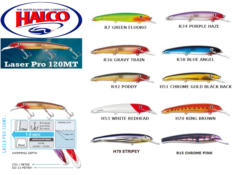 Halco Laser Pro 120MT (Size: 118mm, Weight: 20gr, Color: R34 Purple Haze)