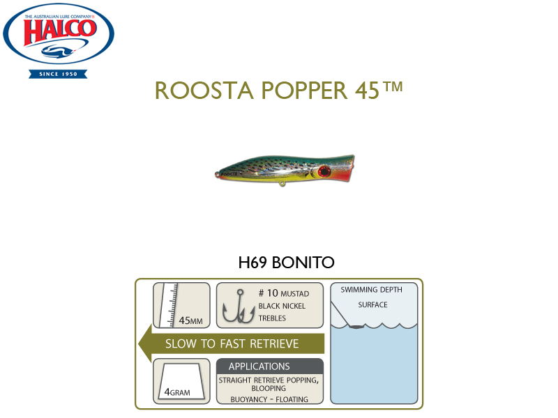 Halco Roosta Popper 45 (Length: 45mm, Weight: 4gr, Color: H69)
