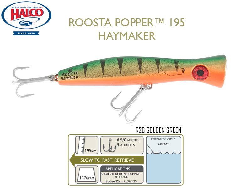 Halco Roosta Popper 195 (195mm, 110gr, Color: R26)