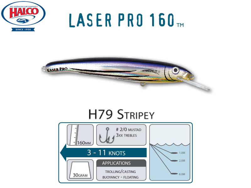 Halco Laser Pro 160 DD (160mm, 30gr, Color: H79)