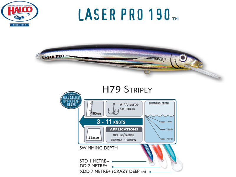 Halco Laser Pro 190 XDD (185mm, 47gr, Color: H79)