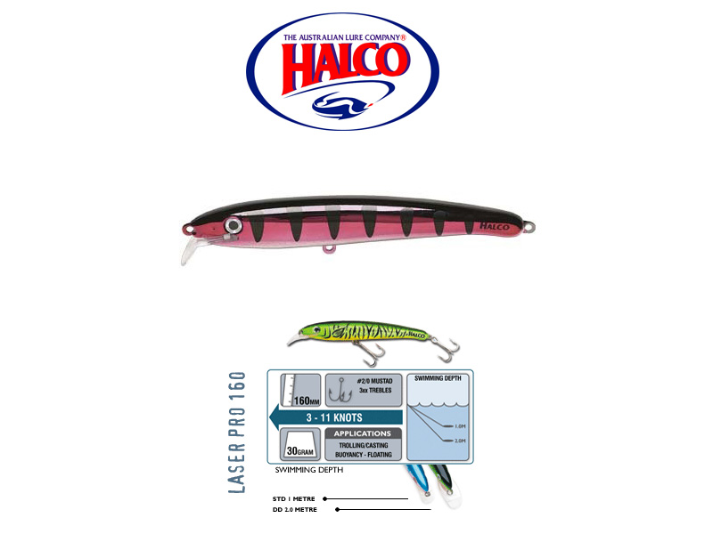 Halco Laser Pro 160 DD (160mm, 30gr, Color: R15)