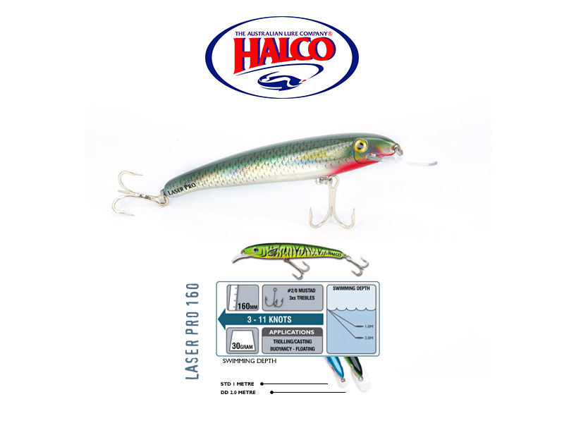 Halco Laser Pro 160 DD (160mm, 30gr, Color: R25)