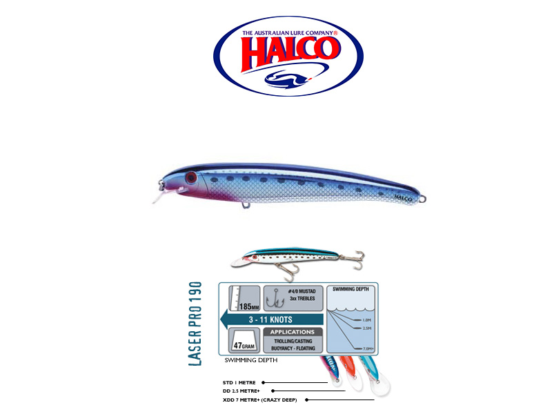 Halco Laser Pro 190 XDD (185mm, 47gr, Color: H50)