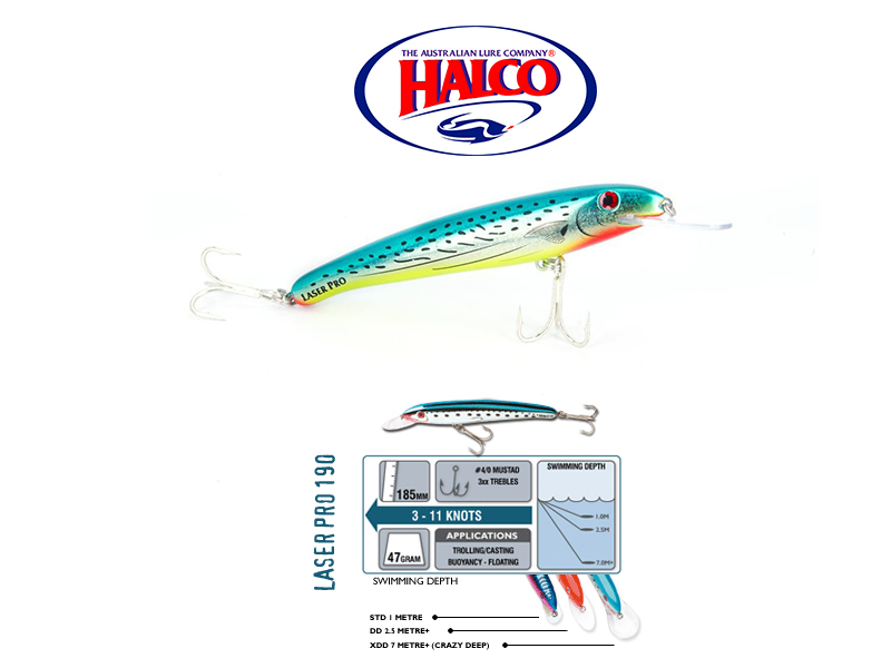 Halco Laser Pro 190 XDD (185mm, 47gr, Color:H69)