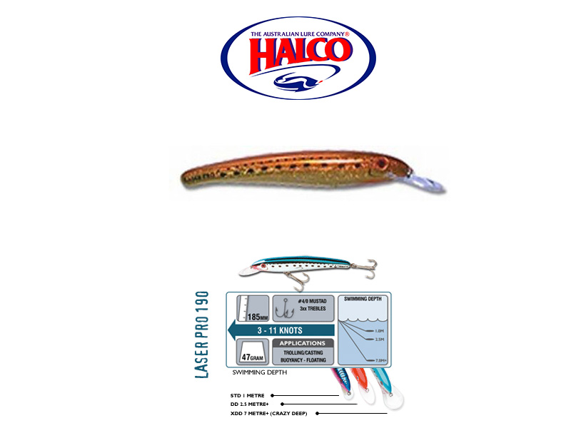 Halco Laser Pro 190 DD (185mm, 47gr, Color: H70)