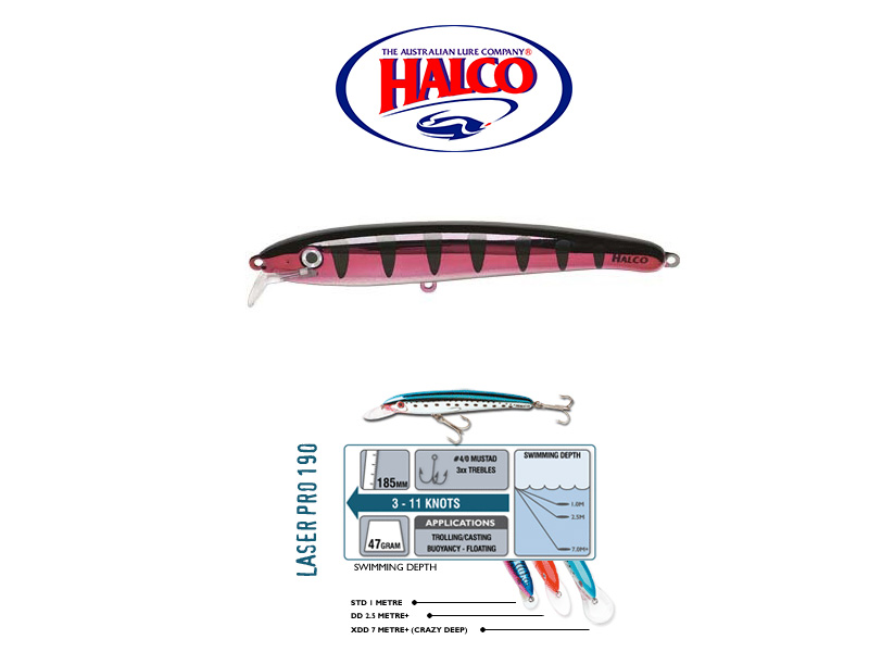 Halco Laser Pro 190 XDD (185mm, 47gr, Color:R15)