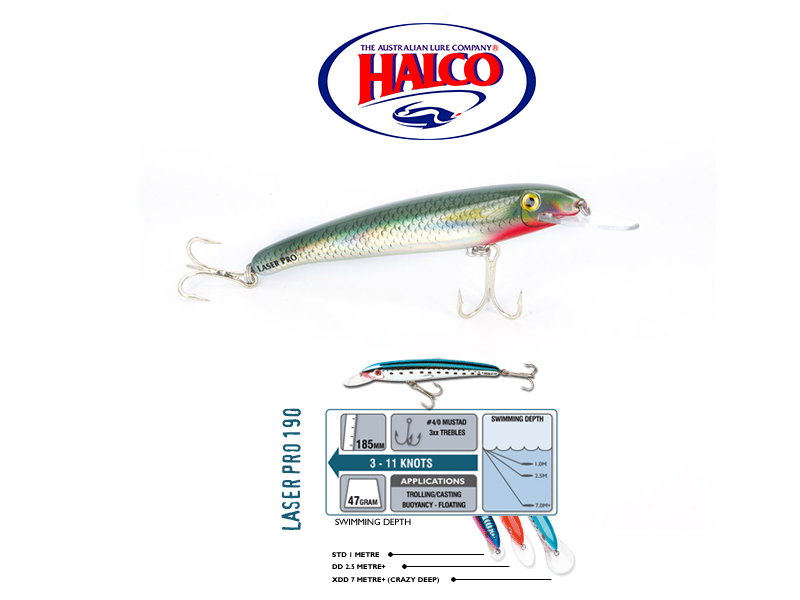 Halco Laser Pro 190 DD (185mm, 47gr, Color: R25)