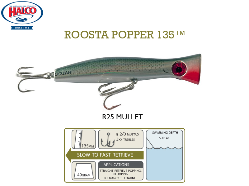 Halco Roosta Popper 135 (135mm, 47gr, Color: R25)