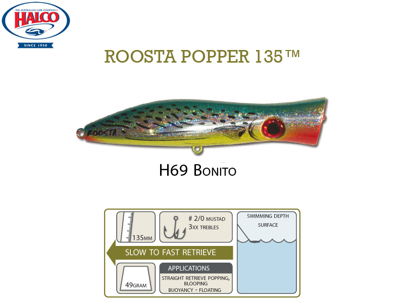 Halco Roosta Popper 135 (135mm, 47gr, Color: H69)