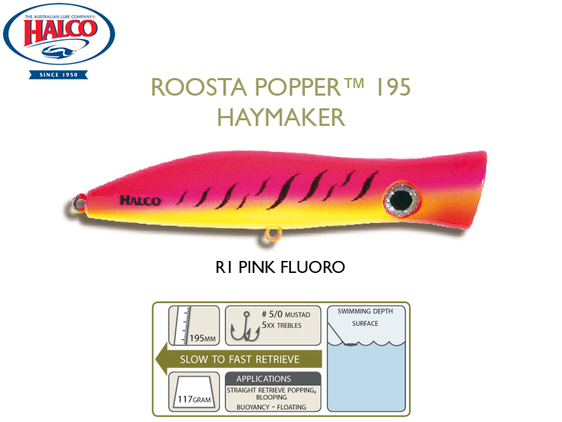 Halco Roosta Popper 195 (195mm, 110gr, Color: R1)