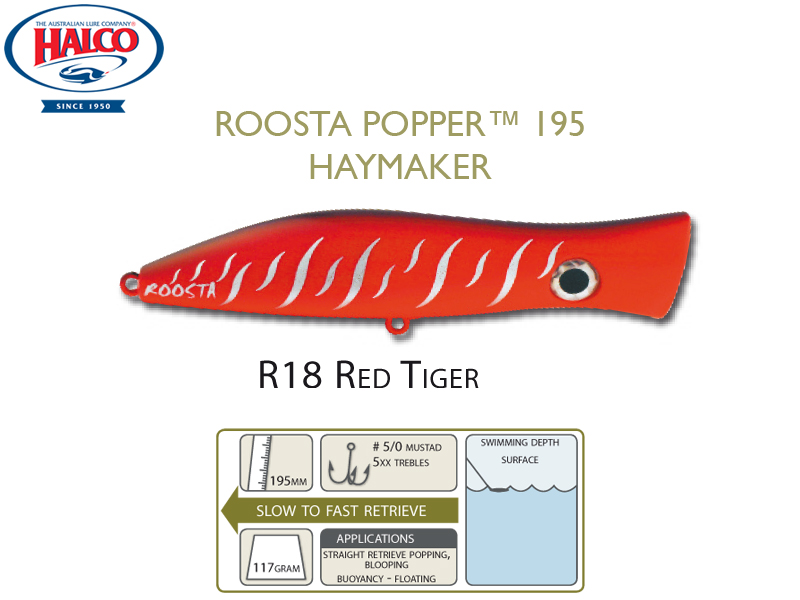 Halco Roosta Popper 195 (195mm, 110gr, Color: R49)