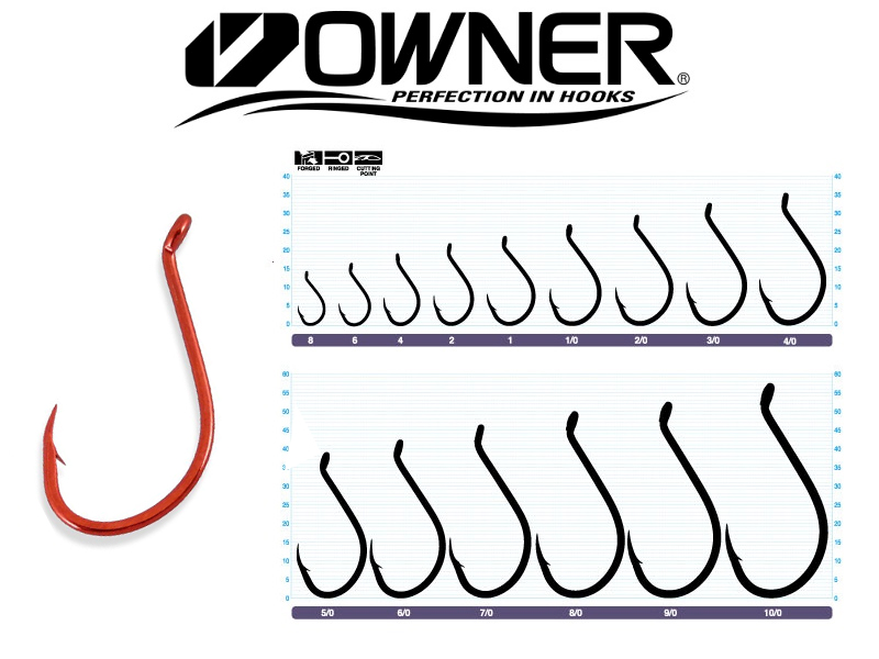 Owner 5111 Cut SSW Red (Size:#1, Pack:9pcs)