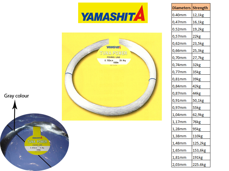 Yamashita Tuna Power Line (0.40mm, 1000m, 12.1kg, Color: Grey)