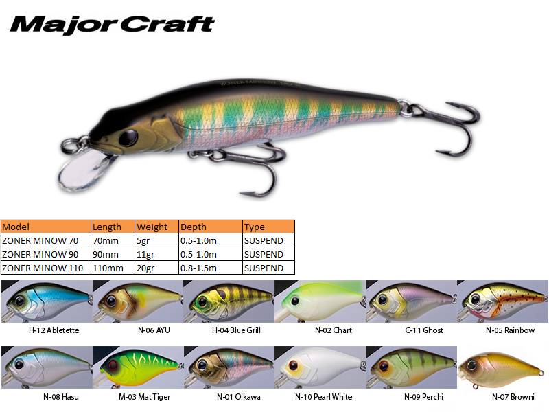 Zoner Minnow 50 (50MM, 5GR, Color: N-01)